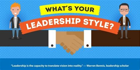whats  leadership style infographic paul sohn