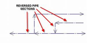 Reverse Pipe Branch