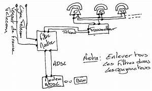 Avoir Internet Sans Ligne Téléphonique : ajouter un autre t l phone raccorder vieux t l phone u43 ~ Melissatoandfro.com Idées de Décoration