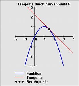 Tangente Berechnen Mit Punkt : tangente und normale ~ Themetempest.com Abrechnung