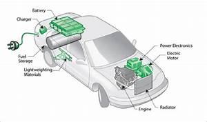 Circuit Diagram Of Electric Vehicle