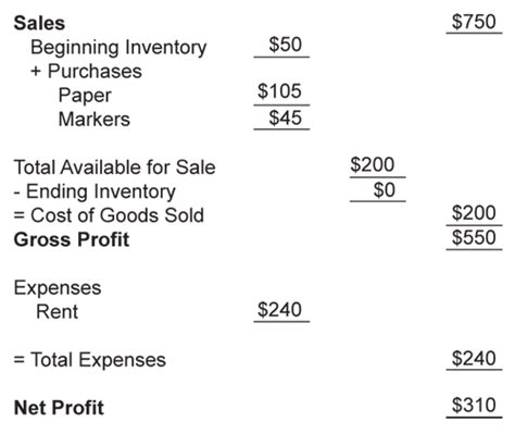 Ifrs Conversion Template Ifrs Income Statement Exle