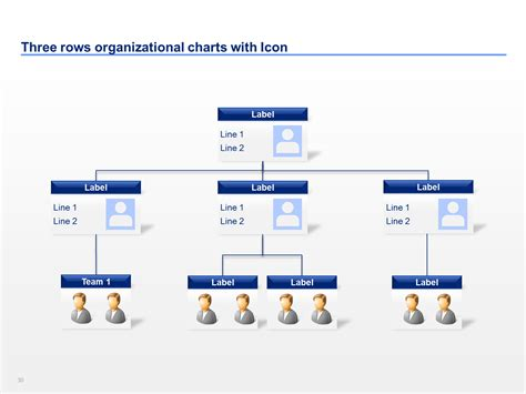 organizational chart templates powerpoint organizational