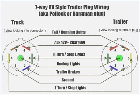 Way Trailer Plug Wiring Diagram Gmc Within Blade