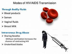 HIV AND AIDS TREATMENT 2015