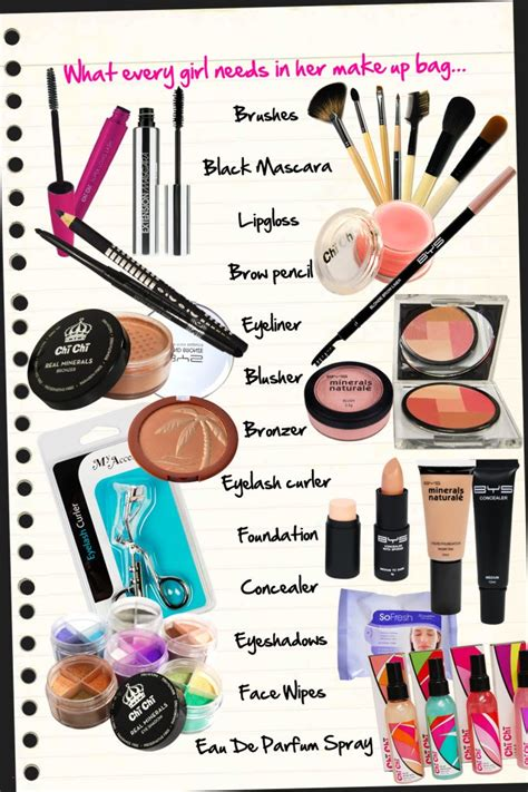 All Makeup Items Names Mugeek Vidalondon