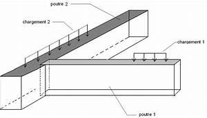 Assembler 2 Planches Perpendiculairement : comment assembler deux planches de bois maison design ~ Premium-room.com Idées de Décoration