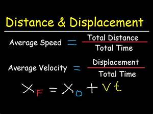 Position Distance & Displacement - Average Speed ...