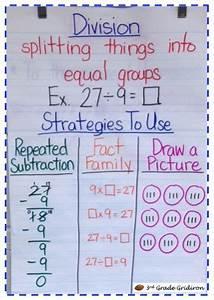 3rd Grade Gridiron  Division Strategies Anchor Chart