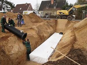 Rigole Selber Bauen : regenwasserversickerung selber bauen ~ Lizthompson.info Haus und Dekorationen