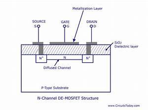 Demosfet-depletion Enhancement Mosfet