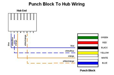 Jack Wiring Diagram Addition