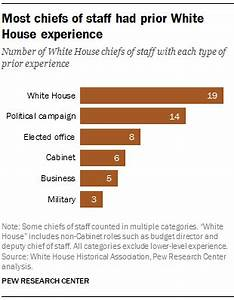 Blog | Pew Research Center - Part 4