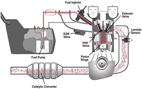 Bvs Motors Bicester