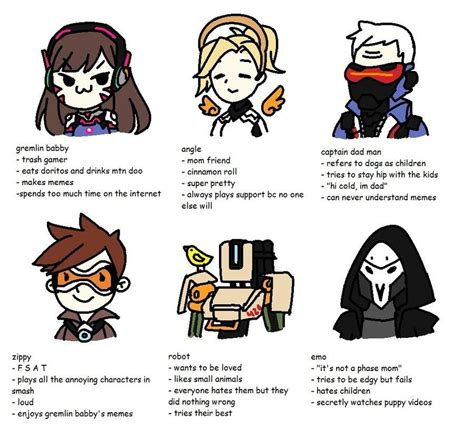 Overwatch Memes - pin by vera night on overwatch memes but now i play overwatch pinterest overwatch memes