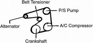 I Need Diagram For 2006 Suzuki Reno Serpentine Belt