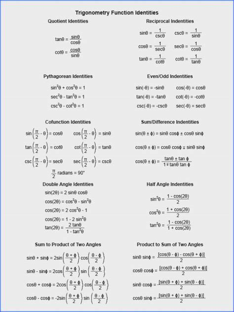 Trig Identities Worksheet Rosenvoilecom
