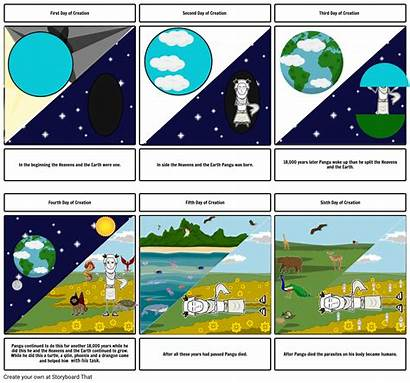 Creation Biblical Chinese Vs Storyboard Story Slide