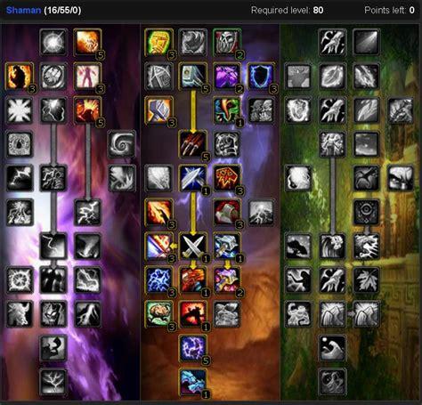 enhancement spec shaman classic talent wotlk warcraft pvp build guide patch enhance specs pre nova fire kuranda wowwiki wikia fandom