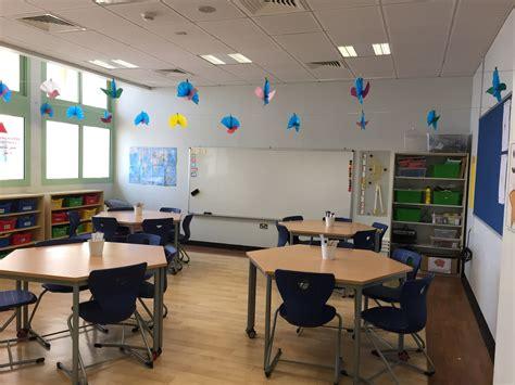 Ms Anne's Classroom Photos Page - Qatar Finland ...