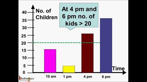maths data handling    bar chart english youtube