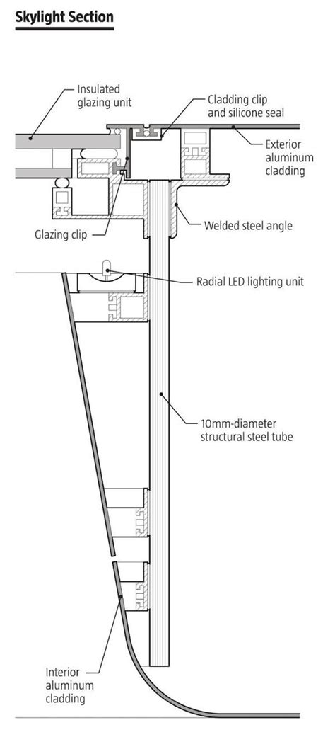 Outside Patio Bar Ideas by Skylight Construction Details Construction Technologies