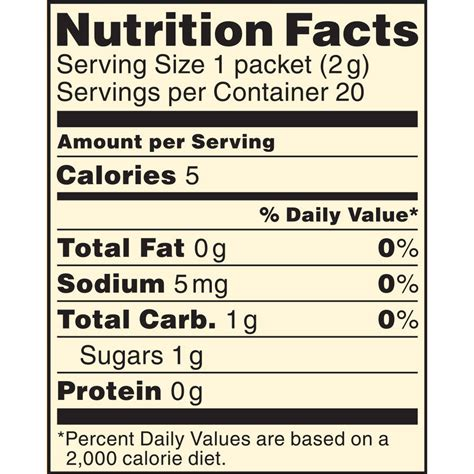 2,000 calories a day is used for general nutrition advice. Folgers Decaf Coffee Nutrition Facts | Besto Blog