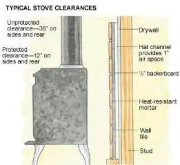 25 best ideas about wood stove wall on wood stove decor wood burner stove and wood