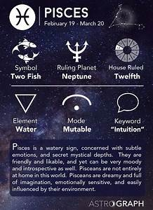 ASTROGRAPH - Pisces Zodiac Sign - Learning Astrology