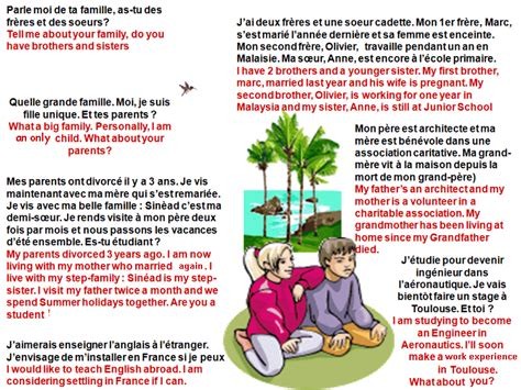 description d une chambre en anglais dialogue présenter sa famille anglais