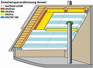 Zwischensparrendämmung Ohne Dampfbremse : anbringen einer dampfsperre im innenausbau ~ Lizthompson.info Haus und Dekorationen