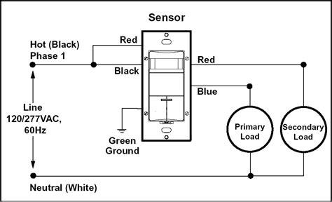 Ceiling Mount Occupancy Sensor Wiring Diagram by Mbacok Occupancy Sensor Wiring Diagram