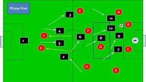 8 V 8 Soccer Formations Diagram