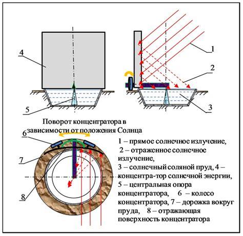 Солнечная система — Википедия
