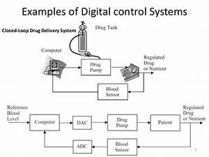 Digital Control Systems  Dcs  Lecture 18