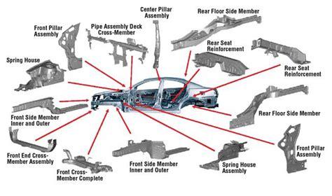 car suspension parts names all automotive parts yahoo image search results