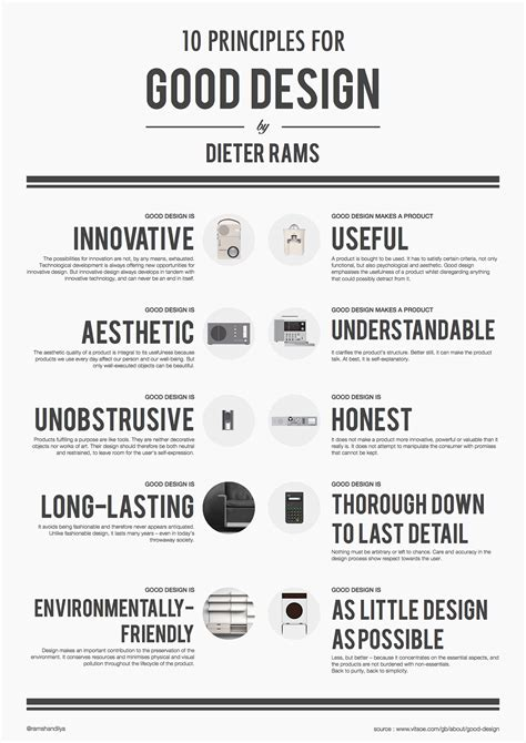 what are design principles 10 of dieter rams you should to a