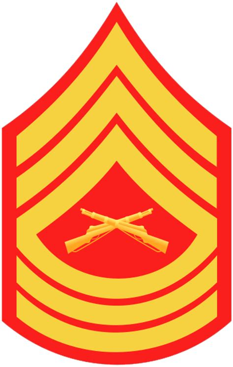 marine military ranks lowest  highest