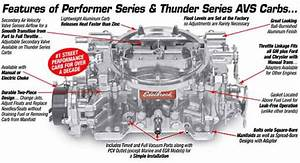 Edelbrock 18134  Thunder Series Avs 800 Cfm Endurashine