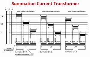 Summation Current Transformer Calculations