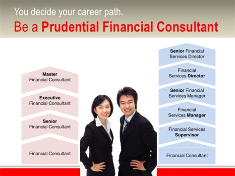 Financial Services Careers by Career Kevin Koh Associates