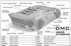 Dmc Lamborghini Aventador Lp1200 4r Concept