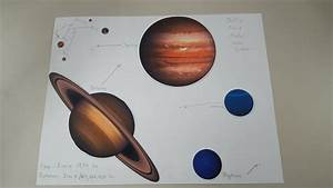 Solar System Size and Distance - Scale model | Museum Alliance