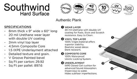 Southwind Authentic Plank WPC Waterproof Flooring on Sale!