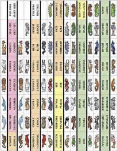 Printable Bible Book Tabs