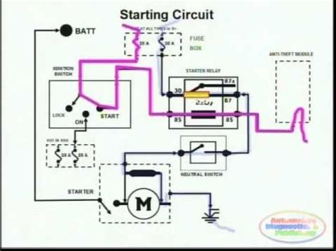 Wiring Diagram by Starting System Wiring Diagram