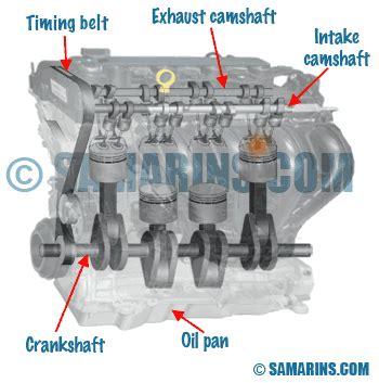 Acura Firing Order Diagram Imageresizertool