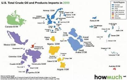 Oil Imports Animation Crude Saudi America Shifted