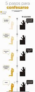 Infografico 5 pasos para confesarse comunicar la fe for 5 pasos de limpieza para maximizar la