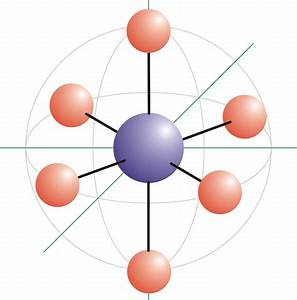 Octahedral molecular geometry @ Chemistry Dictionary ...